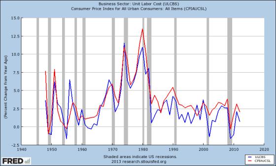 ulc-prices
