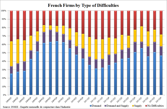 frenchfirms