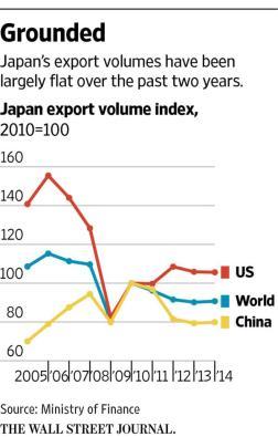 japan-export
