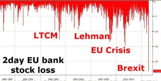 eu-banks-brexit