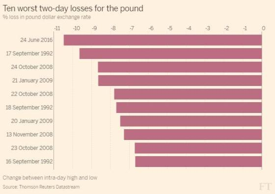 pound-devaluation