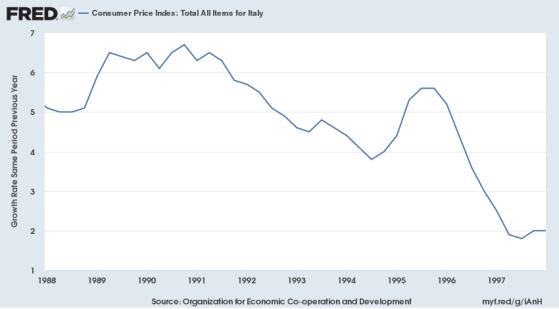 fredgraph_inflazione.png